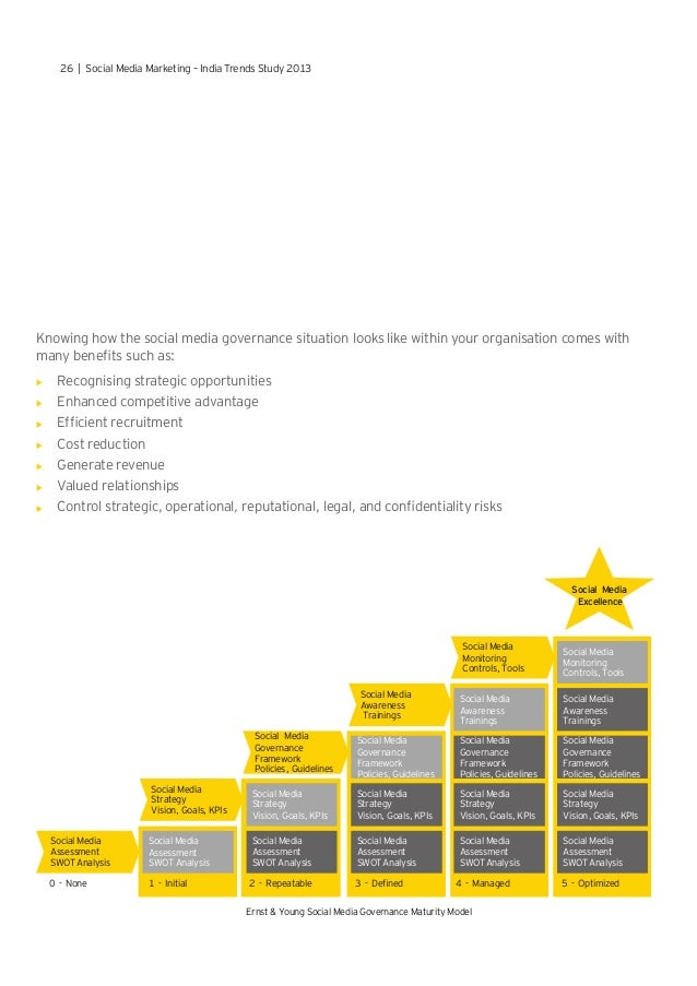 ernst and young swot Ernst & young is a world leader in assurance, tax, transaction and  ernst & young advisory services ernst & young  swot analysis marketline.