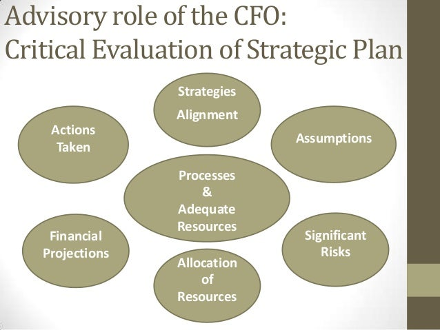 critically evaluate the roles of the Financing is critical analysis should  the critical role of the board in effective risk oversight 5  it's the board's role to thoroughly evaluate the proposed.