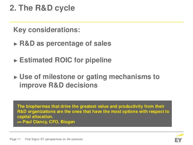 Page 11 Vital Signs: EY perspectives on life sciences 2. The R&D cycle Key considerations: ► R&D as percentage of sales ► ...