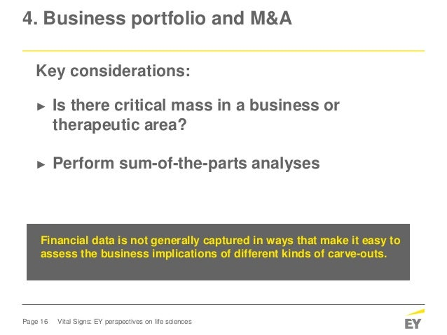 Page 16 Vital Signs: EY perspectives on life sciences 4. Business portfolio and M&A Key considerations: ► Is there critica...