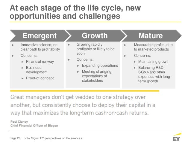 Page 20 Vital Signs: EY perspectives on life sciences At each stage of the life cycle, new opportunities and challenges ► ...