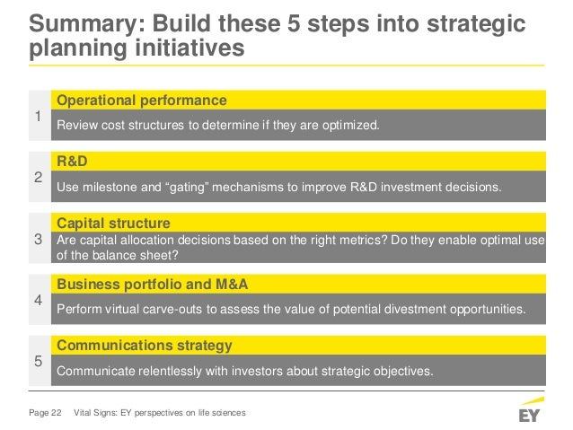 Page 22 Vital Signs: EY perspectives on life sciences Summary: Build these 5 steps into strategic planning initiatives Rev...