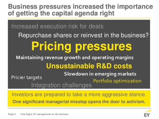 Page 3 Vital Signs: EY perspectives on life sciences Pricier targets Increased execution risk for deals Repurchase shares ...