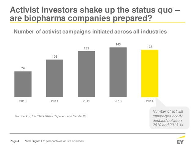 Page 4 Vital Signs: EY perspectives on life sciences Activist investors shake up the status quo – are biopharma companies ...