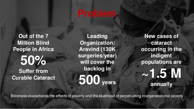 Problem Blindness exacerbates the effects of poverty and the likelihood of perpetuating intergenerational poverty Out of t...