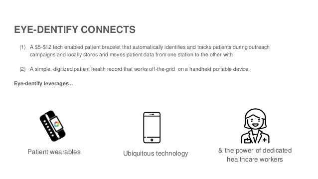 EYE-DENTIFY CONNECTS (1) A $5-$12 tech enabled patient bracelet that automatically identifies and tracks patients during o...
