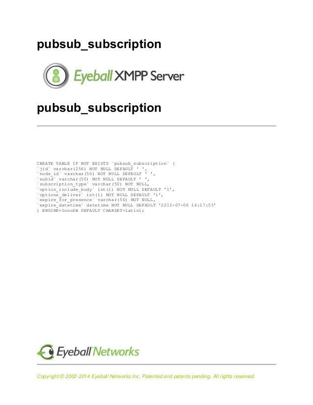 Eyeball XMPP Server Administrator Guide