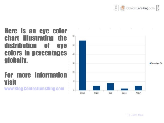 Eye color percentages to learn more 7 here is an eye color chart ccuart Choice Image
