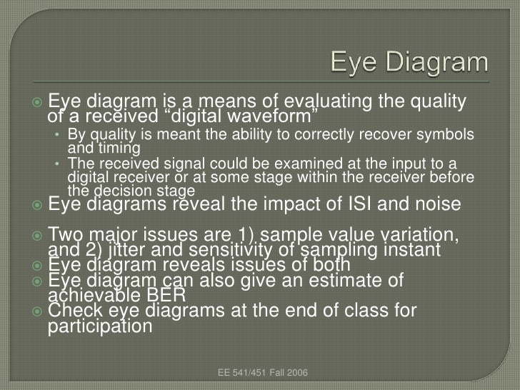 "   Eye diagram is a means of evaluating the quality    of a received ""digital waveform""    • By quality is meant the abil..."