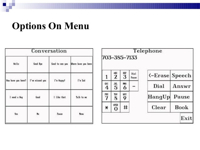 The eye gaze communication system.