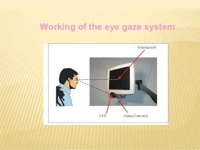 eye gaze communication system Language systems eye gaze and access tech what is aac aac communication tools getting started with aac prc has paved the way in the development of speech.