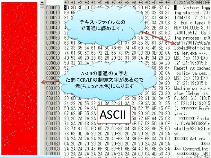 テキストファイルなの   で普通に読めます。    ASCIIの普通の文字とたまにCR/LFの制御文字があるので  赤(ちょっと水色)になります       ASCII                     24 / 83