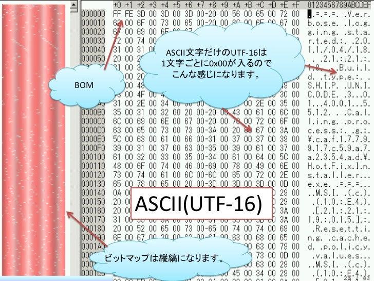 ASCII文字だけのUTF-16は             1文字ごとに0x00が入るので               こんな感じになります。BOM         ASCII(UTF-16)      ビットマップは縦縞になります。     ...