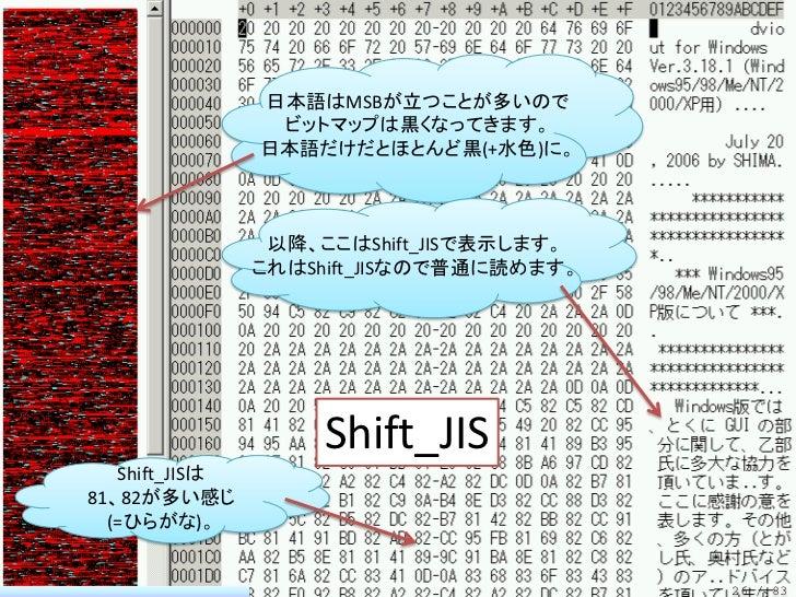 日本語はMSBが立つことが多いので                 ビットマップは黒くなってきます。                日本語だけだとほとんど黒(+水色)に。                 以降、ここはShift_JISで表示しま...