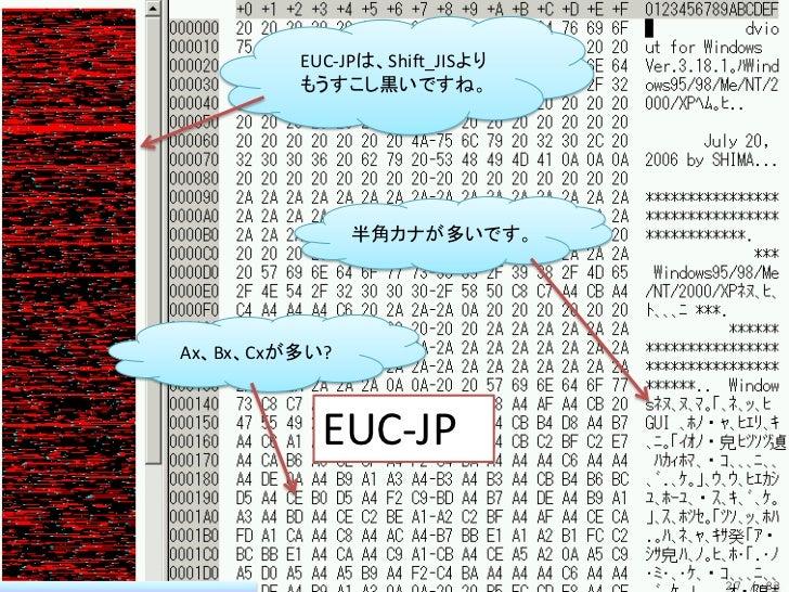 EUC-JPは、Shift_JISより         もうすこし黒いですね。               半角カナが多いです。Ax、Bx、Cxが多い?           EUC-JP                             ...