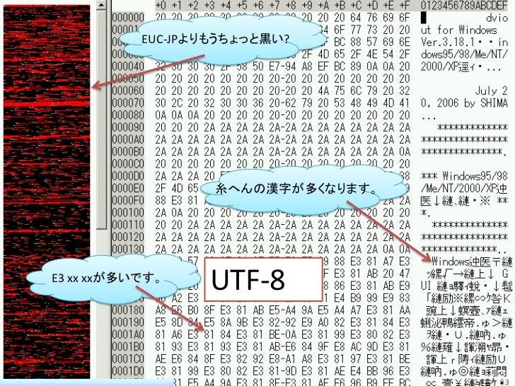 EUC-JPよりもうちょっと黒い?                   糸へんの漢字が多くなります。E3 xx xxが多いです。                  UTF-8                                   ...