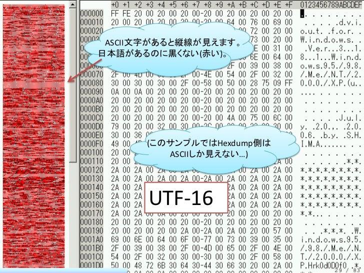 ASCII文字があると縦線が見えます。日本語があるのに黒くない(赤い)。      (このサンプルではHexdump側は         ASCIIしか見えない…)       UTF-16                           ...