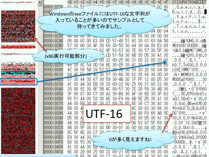 WindowsのexeファイルにはUTF-16な文字列が   入っていることが多いのでサンプルとして          持ってきてみました。(x86実行可能部分)          UTF-16                 0が多く見えます...