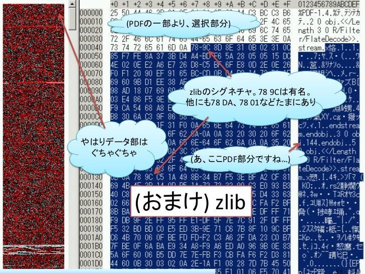 (PDFの一部より、選択部分)             zlibのシグネチャ。78 9Cは有名。             他にも78 DA、78 01などたまにありやはりデータ部は ぐちゃぐちゃ              (あ、ここPDF部分で...