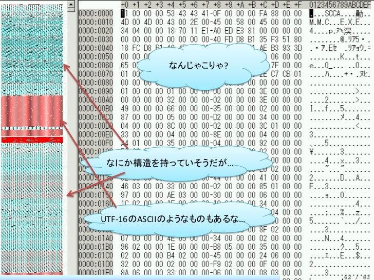 なんじゃこりゃ?なにか構造を持っていそうだが…UTF-16のASCIIのようなものもあるな…                          62 / 83