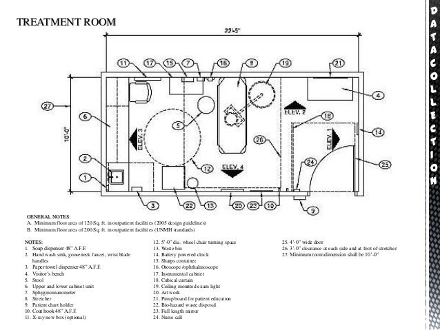 Eye hospital literature for X ray room floor plan