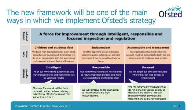 Working towards the EIF 2019: Ofsted's approach – early years
