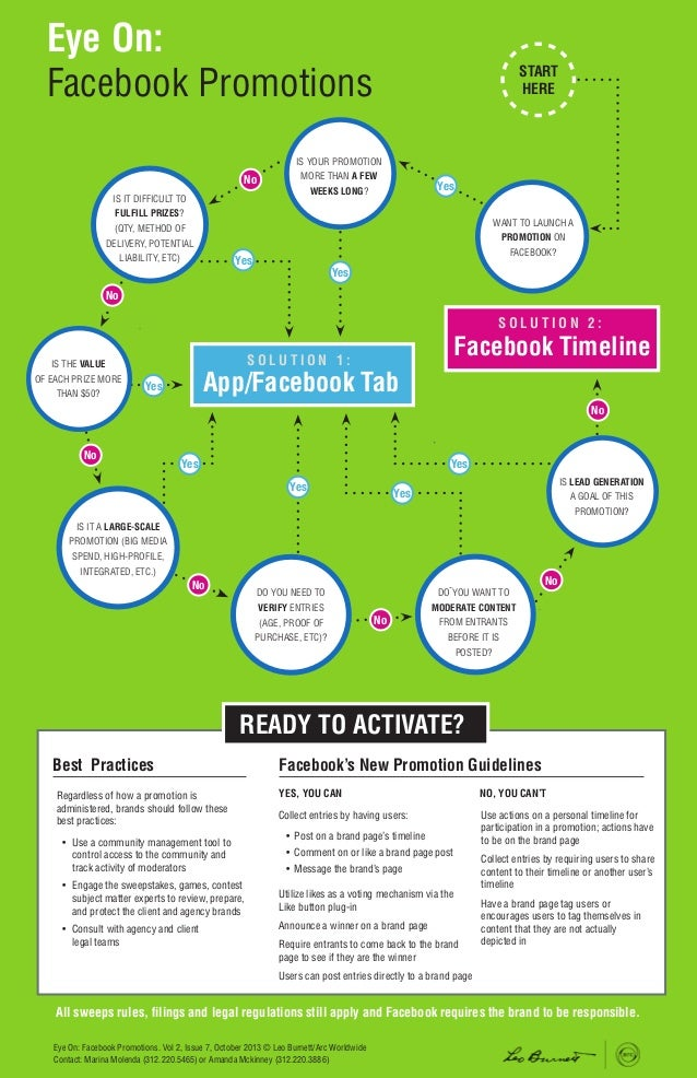 Eye On: Facebook Promotions  START HERE  IS YOUR PROMOTION  No  MORE THAN A FEW   Yes  WEEKS LONG?  IS IT DIFFICULT TO FUL...