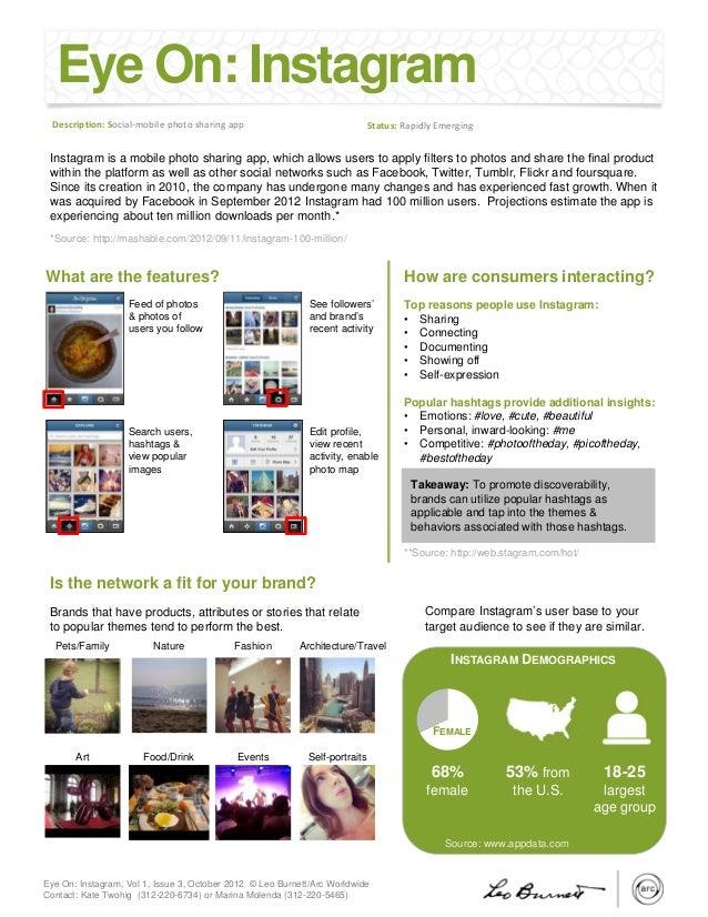 Eye On: Instagram  Description:Social‐mobilephotosharingapp                               Status:RapidlyEmerging Ins...