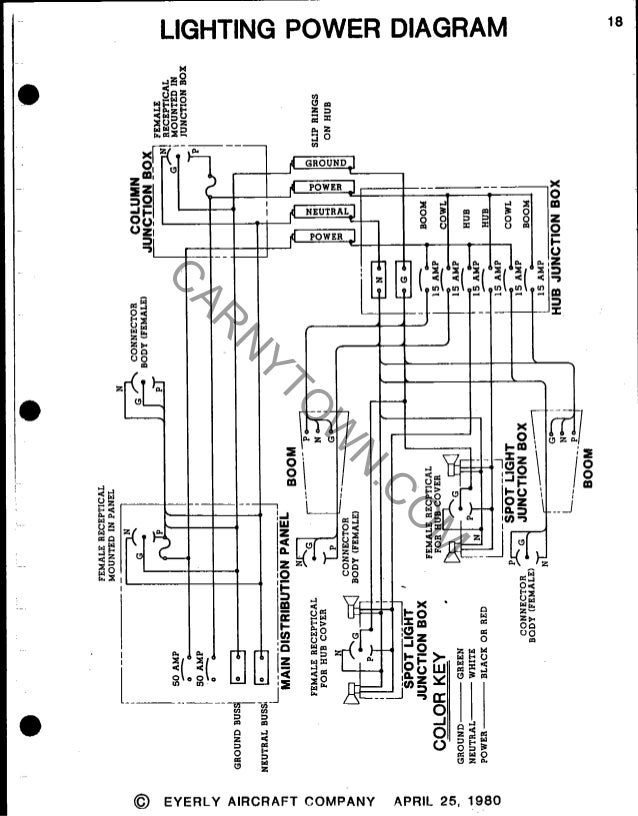 Awe Inspiring Yto Wiring Diagram Wiring Diagrams Wire Wiring 101 Akebretraxxcnl