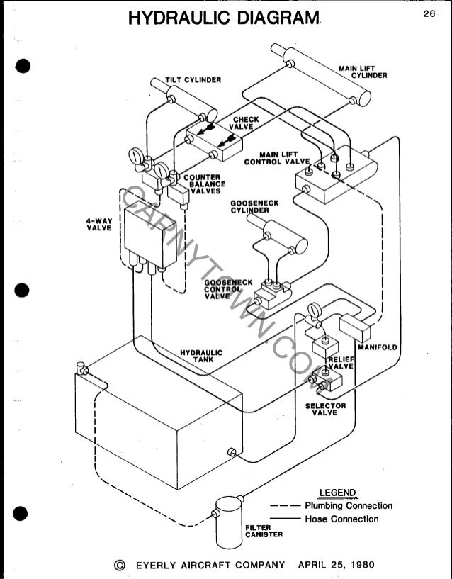 Yto Wiring Diagram Roll O Plane Manual International Tractor Parts