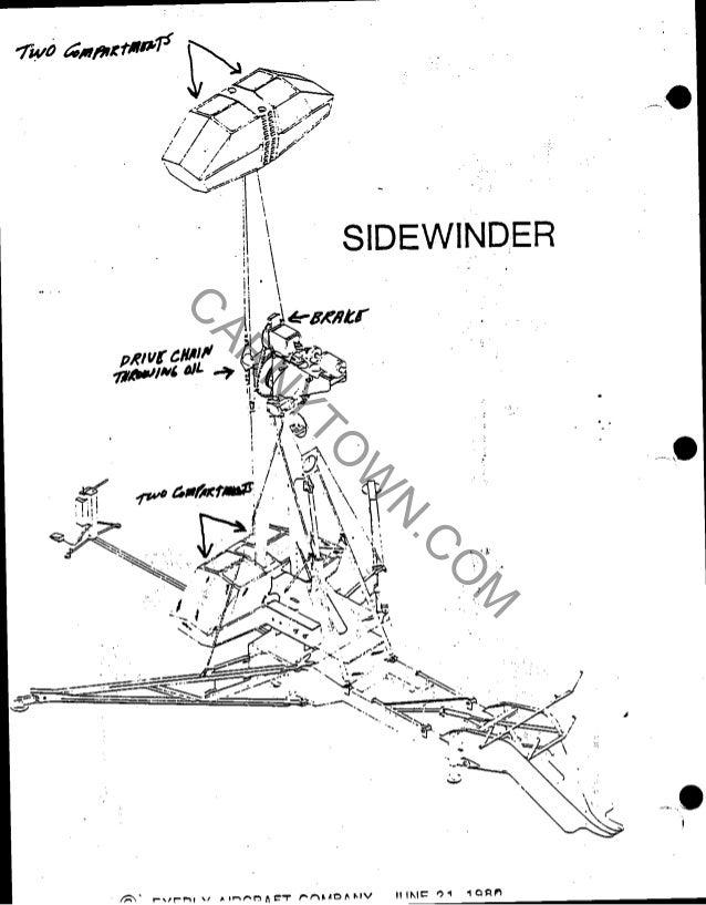 Roll-O-Plane Manual
