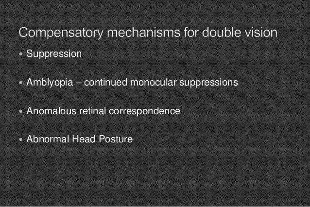 Ipsilateral blindness, Contralateral hemianopia