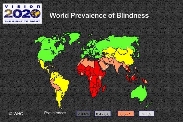 0.4 - 0.6 0.6 - 1 > 1%< 0.4%Prevalences:© WHO