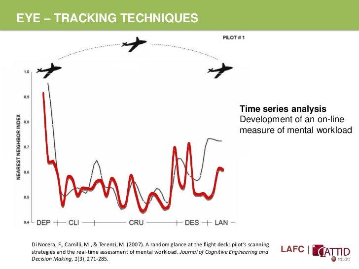 Essay/Term paper: Eye tracking techniques improve aircraft simulators