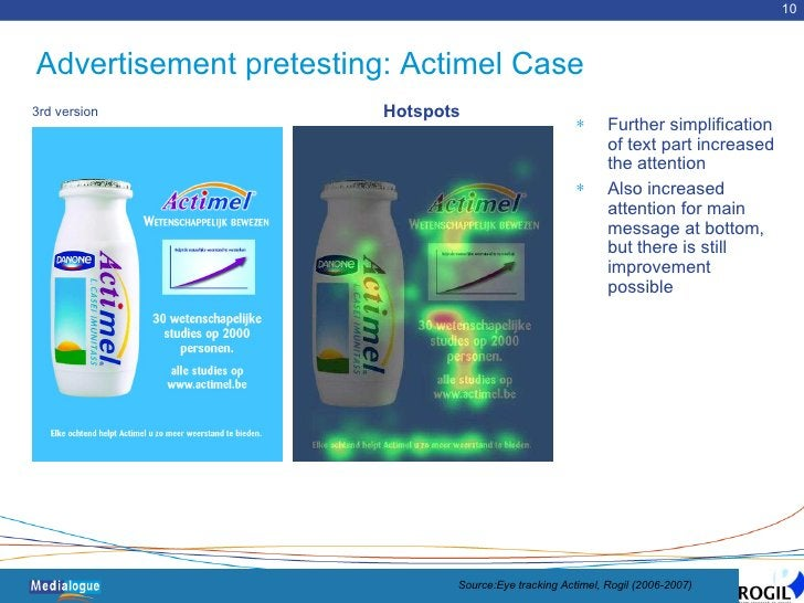 Advertisement pretesting: Actimel Case <ul><li>Further simplification of text part increased the attention </li></ul><ul><...
