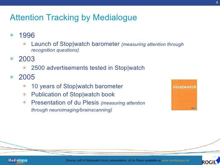 Attention Tracking by Medialogue <ul><li>1996 </li></ul><ul><ul><li>Launch of Stop|watch barometer  (measuring attention t...