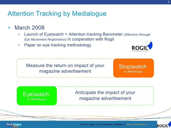 Attention Tracking by Medialogue <ul><li>March 2008 </li></ul><ul><ul><li>Launch of Eye|watch = Attention tracking Baromet...