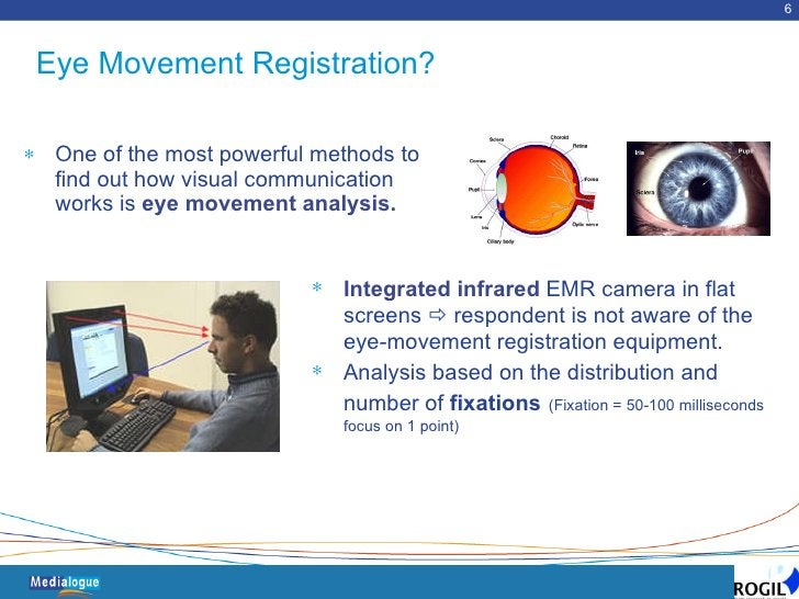 Eye Movement Registration? <ul><li>One of the most powerful methods to find out how visual communication works is  eye mov...