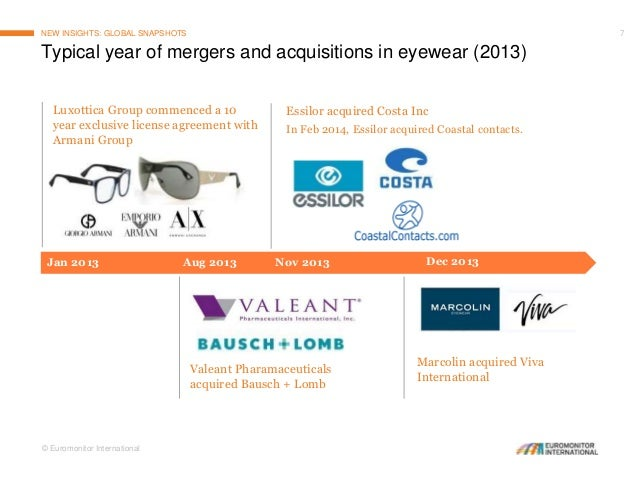 state of the eyewear industry in 2015