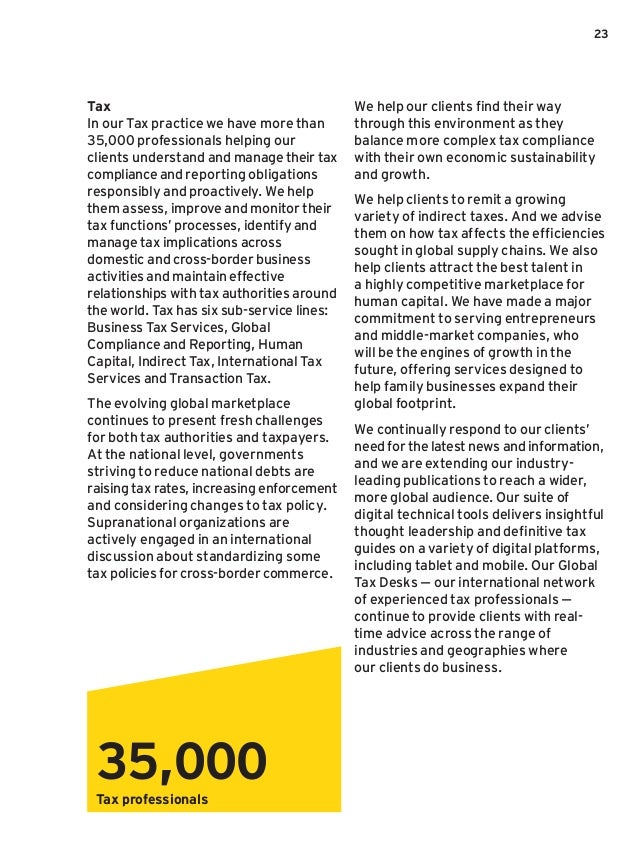 EY Global Review 2013