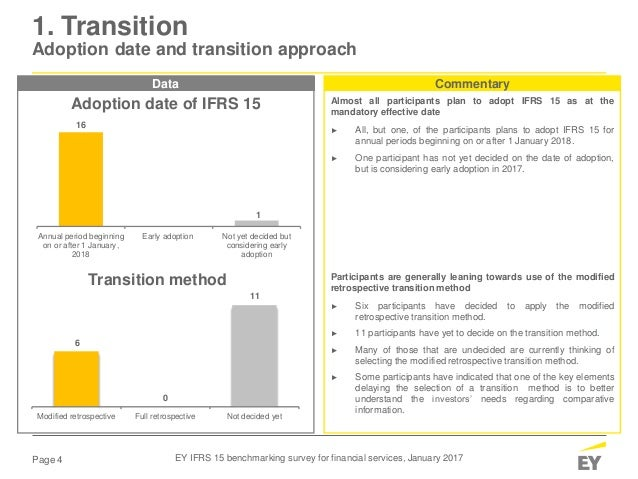 ifrs adoption in spain and the Perramon, jordi and amat, oriol, ifrs introduction and its effect on listed companies in spain (july 2006)  the effects of ifrs adoption: a review of the early.