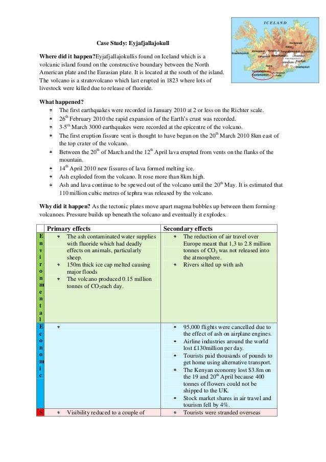Volcano Case Study 6 by Nicholas Bowen on Prezi