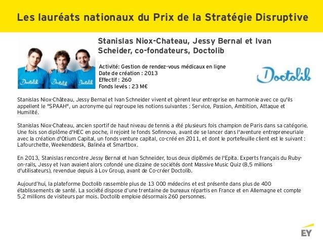 Activité: Gestion de rendez-vous médicaux en ligne Date de création : 2013 Effectif : 260 Fonds levés : 23 M€ Stanislas Ni...