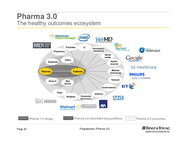 Pharma 3 0 The Healthy Outcomes