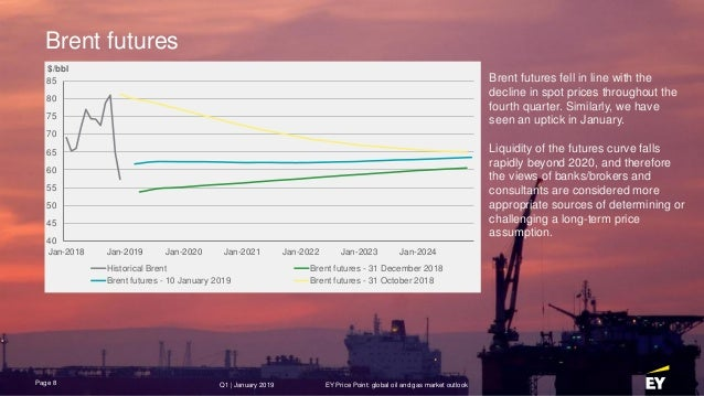 EY Price Point: Global oil and gas market outlook - 1Q19