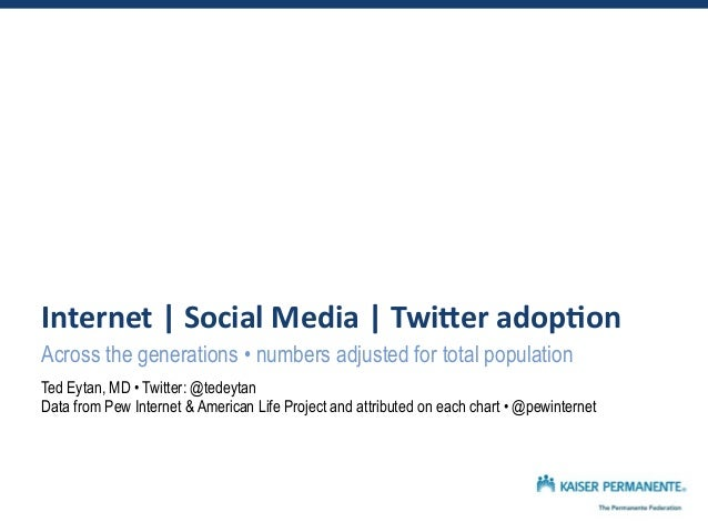 Internet&|&Social&Media&|&Twi2er&adop4on Across the generations • numbers adjusted for total population Ted Eytan, MD • Tw...