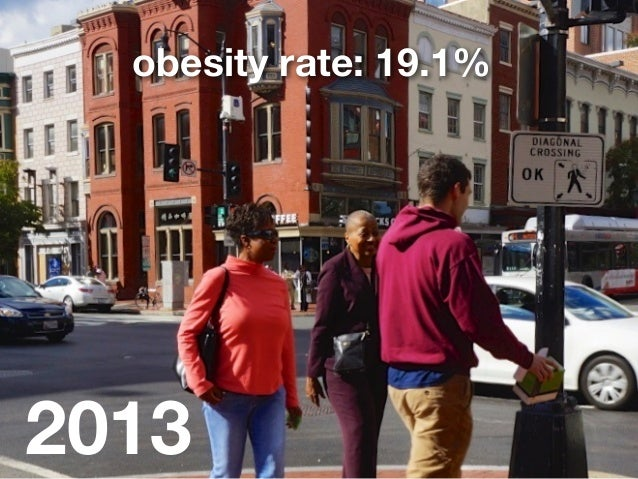 2013 obesity rate: 12.5%