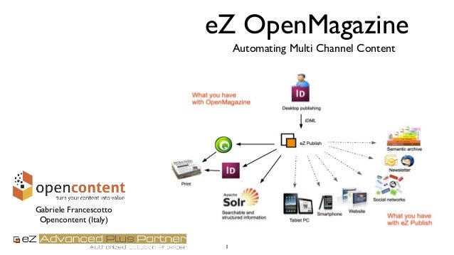 eZ OpenMagazine Automating Multi Channel Content 1 Gabriele Francescotto Opencontent (Italy)