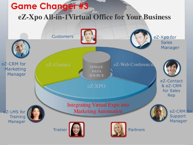Game Changer #3 eZ-Xpo All-in-1Virtual Office for Your Business eZ-CRM for Marketing Manager eZ-Contact eZ-Web Conferencin...