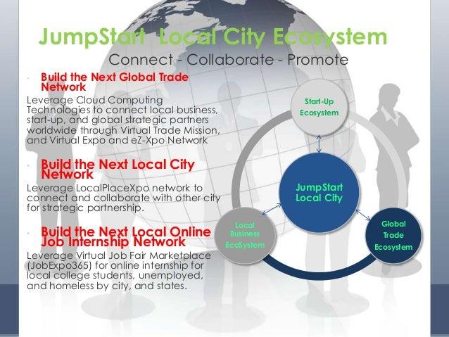 JumpStart Local City Start-Up Ecosystem Global Trade Ecosystem Local Business EcoSystem • Build the Next Global Trade Netw...